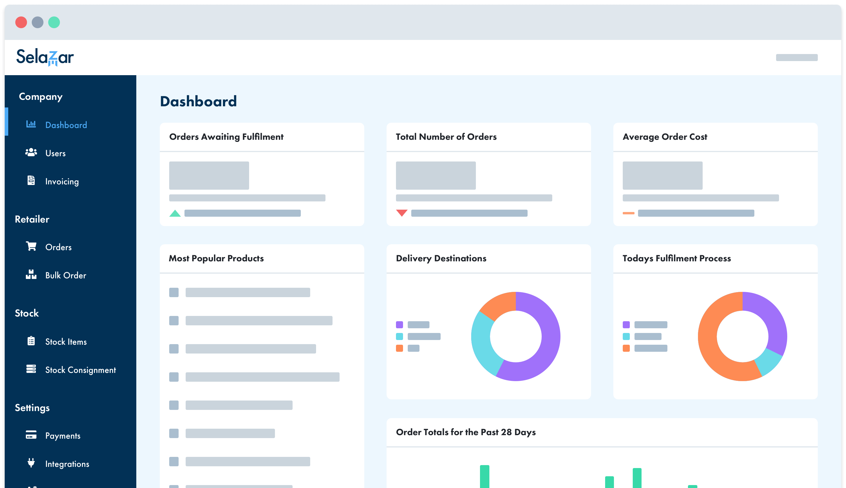Selazar control dashboard. Easy to navigate and manage all your fulfilment operations